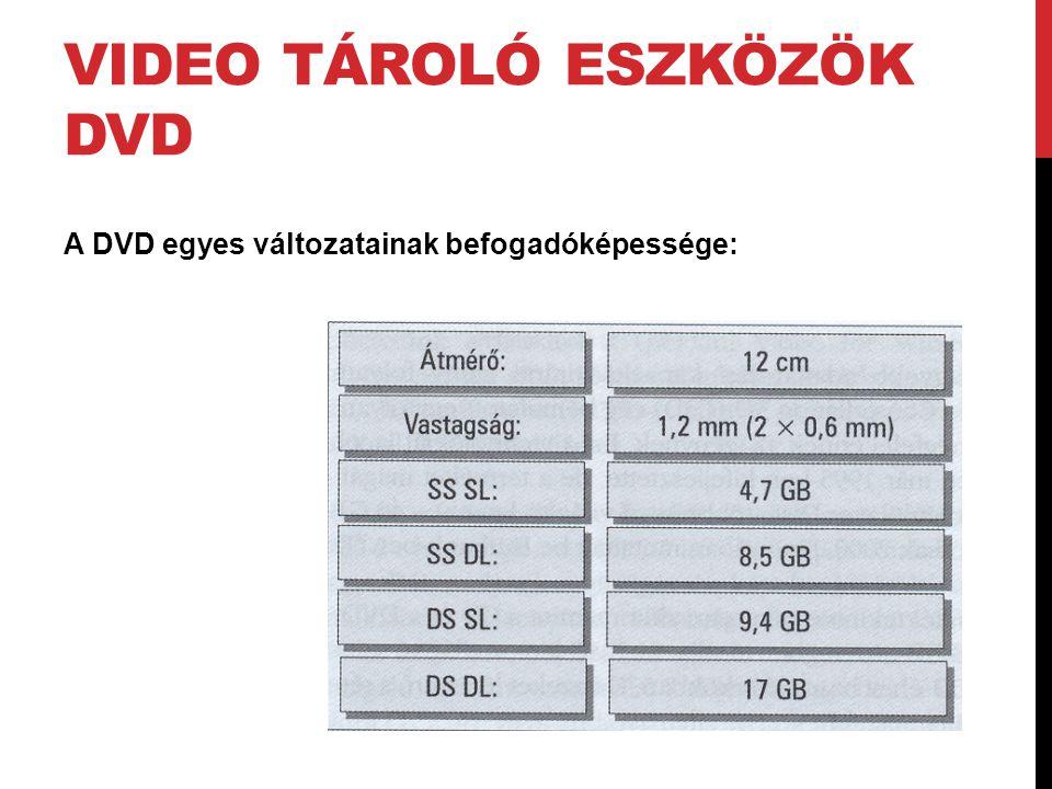 VIDEO TÁROLÓ ESZKÖZÖK DVD A DVD egyes változatainak befogadóképessége: