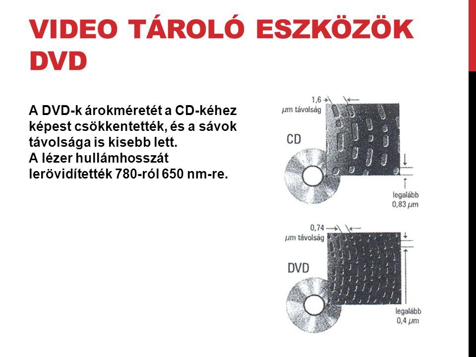 VIDEO TÁROLÓ ESZKÖZÖK DVD A DVD-k árokméretét a CD-kéhez képest csökkentették, és a sávok távolsága is kisebb lett. A lézer hullámhosszát lerövidített