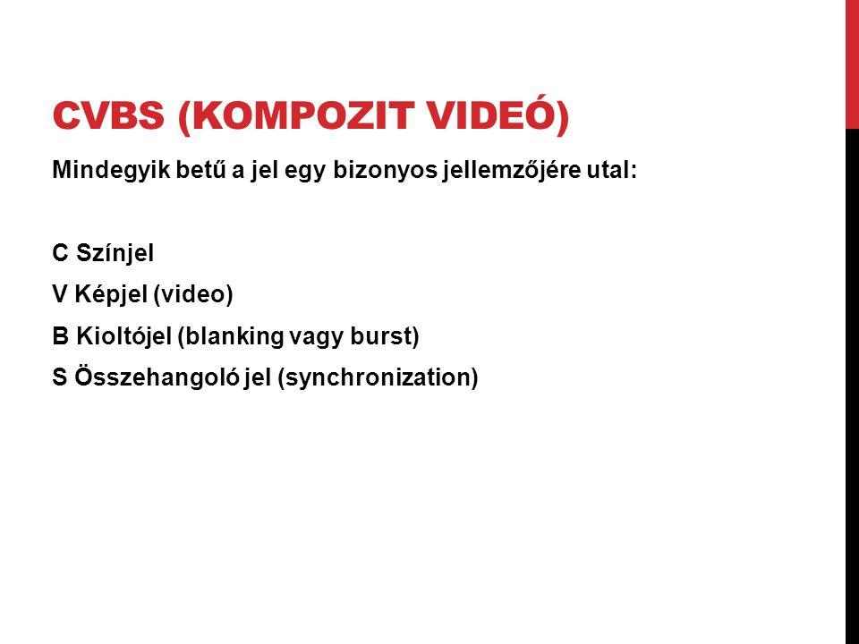 CVBS (KOMPOZIT VIDEÓ) Mindegyik betű a jel egy bizonyos jellemzőjére utal: C Színjel V Képjel (video) B Kioltójel (blanking vagy burst) S Összehangoló