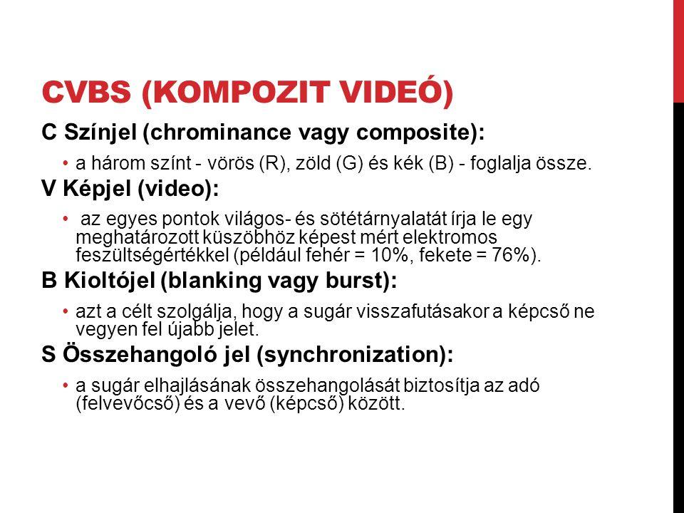 CVBS (KOMPOZIT VIDEÓ) C Színjel (chrominance vagy composite): •a három színt - vörös (R), zöld (G) és kék (B) - foglalja össze. V Képjel (video): • az
