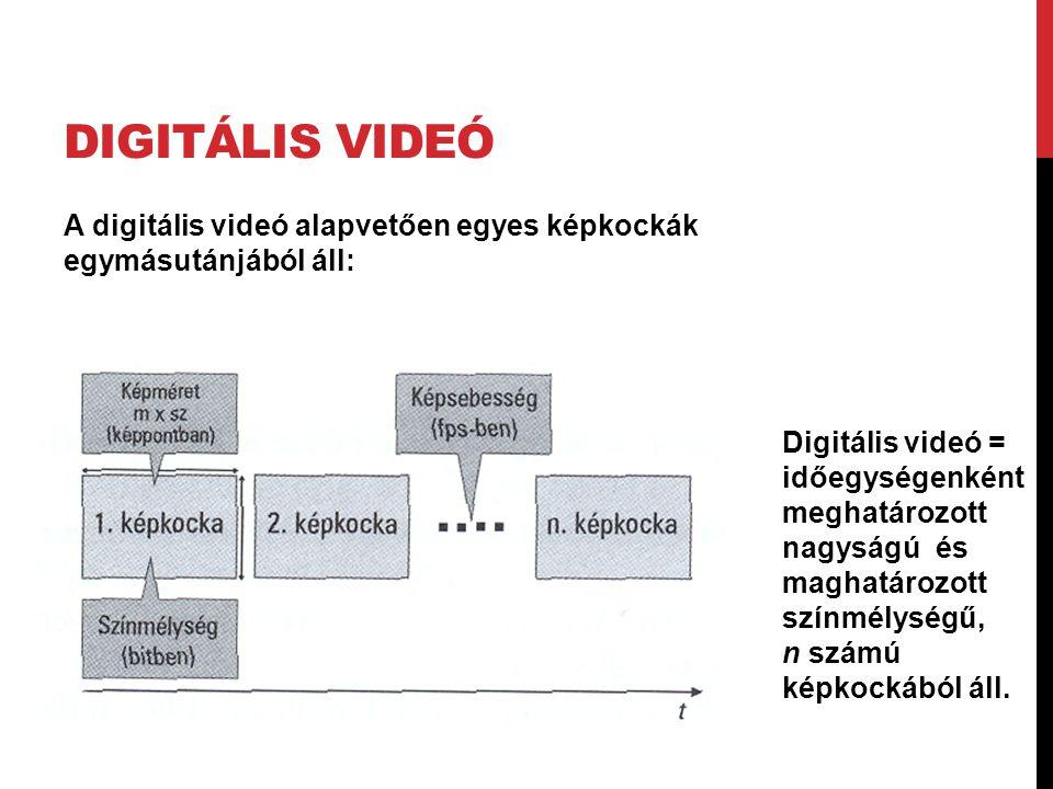 DIGITÁLIS VIDEÓ A digitális videó alapvetően egyes képkockák egymásutánjából áll: Digitális videó = időegységenként meghatározott nagyságú és maghatár