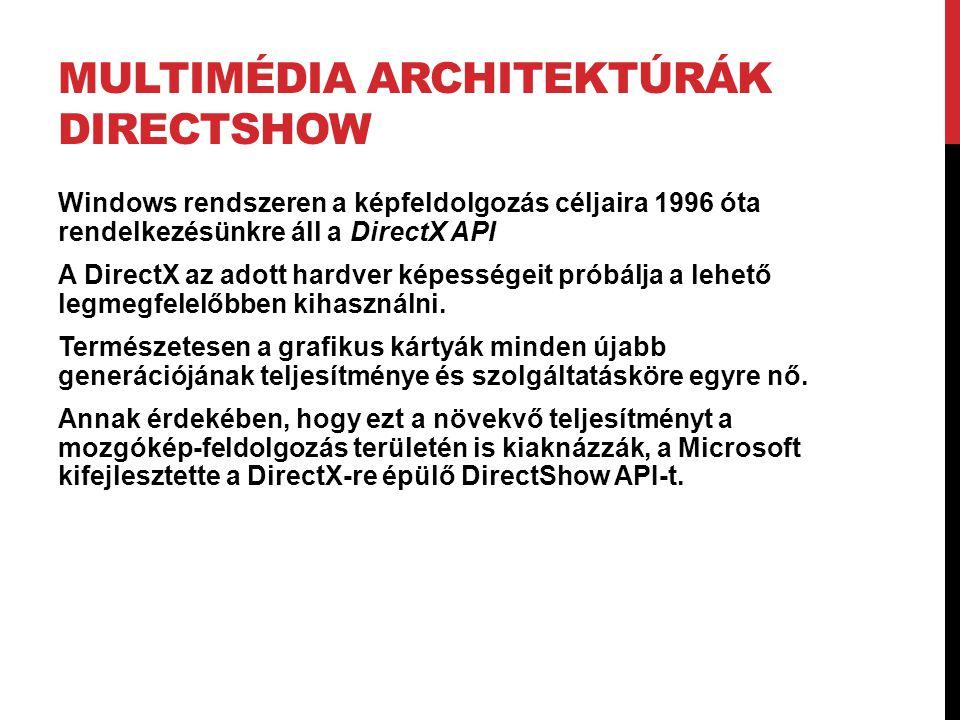 MULTIMÉDIA ARCHITEKTÚRÁK DIRECTSHOW Windows rendszeren a képfeldolgozás céljaira 1996 óta rendelkezésünkre áll a DirectX API A DirectX az adott hardve