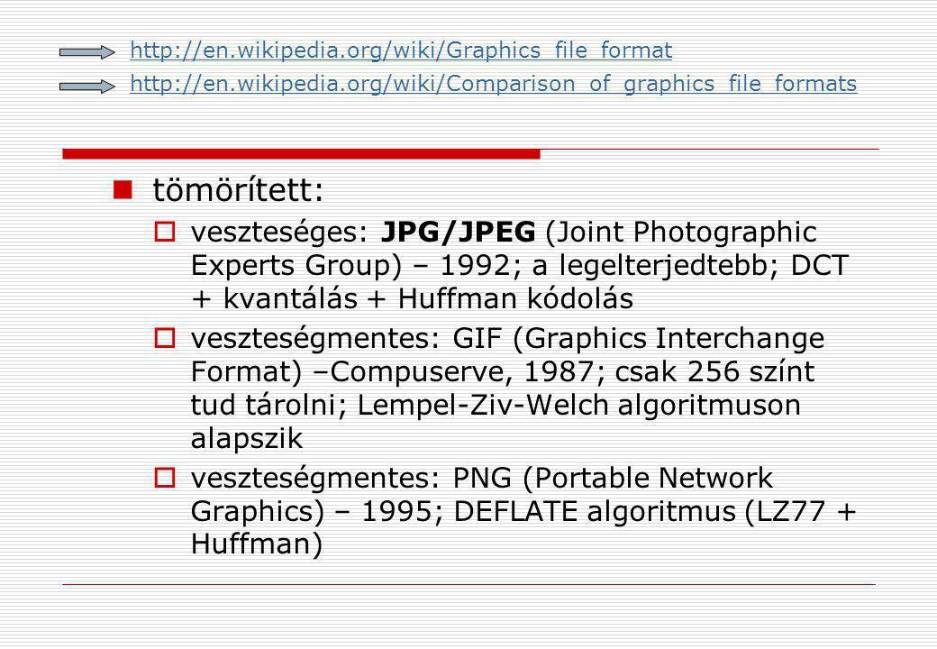  tömörített:  veszteséges: JPG/JPEG (Joint Photographic Experts Group) – 1992; a legelterjedtebb; DCT + kvantálás + Huffman kódolás  veszteségmente