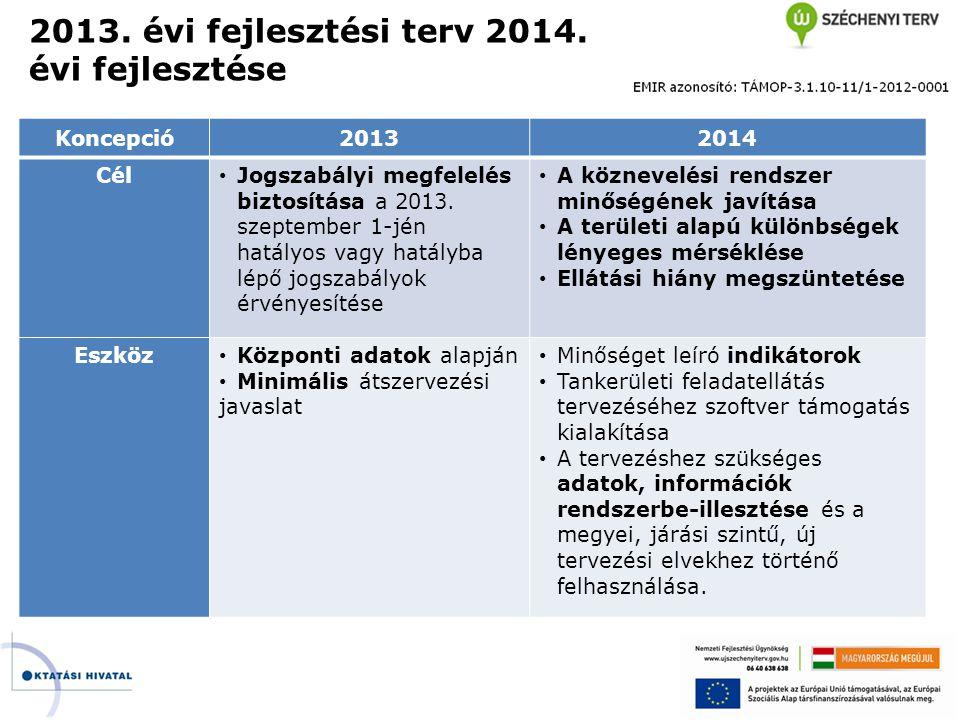 2013. évi fejlesztési terv 2014. évi fejlesztése Koncepció20132014 Cél • Jogszabályi megfelelés biztosítása a 2013. szeptember 1-jén hatályos vagy hat