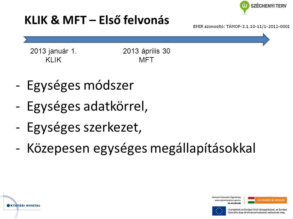 KLIK & MFT – Első felvonás -Egységes módszer -Egységes adatkörrel, -Egységes szerkezet, -Közepesen egységes megállapításokkal 2013 január 1. KLIK 2013