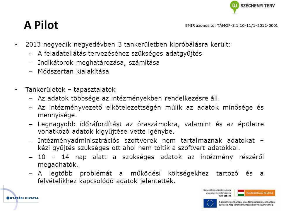 A Pilot • 2013 negyedik negyedévben 3 tankerületben kipróbálásra került: – A feladatellátás tervezéséhez szükséges adatgyűjtés – Indikátorok meghatáro