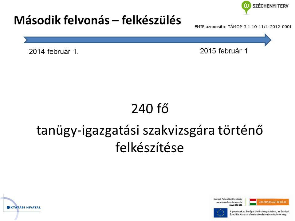 Második felvonás – felkészülés 240 fő tanügy-igazgatási szakvizsgára történő felkészítése 2014 február 1. 2015 február 1
