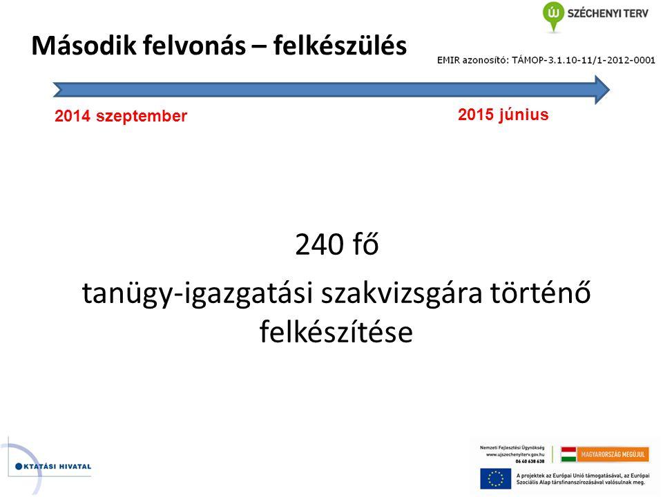 Második felvonás – felkészülés 240 fő tanügy-igazgatási szakvizsgára történő felkészítése 2014 szeptember 2015 június