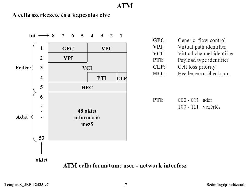 Tempus S_JEP-12435-97Számítógép-hálózatok17 ATM A cella szerkezete és a kapcsolás elve GFC:Generic flow control VPI:Virtual path identifier VCI:Virtual channel identifier PTI:Payload type identifier CLP:Cell loss priority HEC:Header error checksum PTI:000 - 011adat 100 - 111vezérlés ATM cella formátum: user - network interfész GFCVPI VCI PTI CLP HEC 48 oktet információ mező Fejléc Adat 8 7 6 5 4 3 2 1bit 1 2 3 4 5 6 53 oktet...