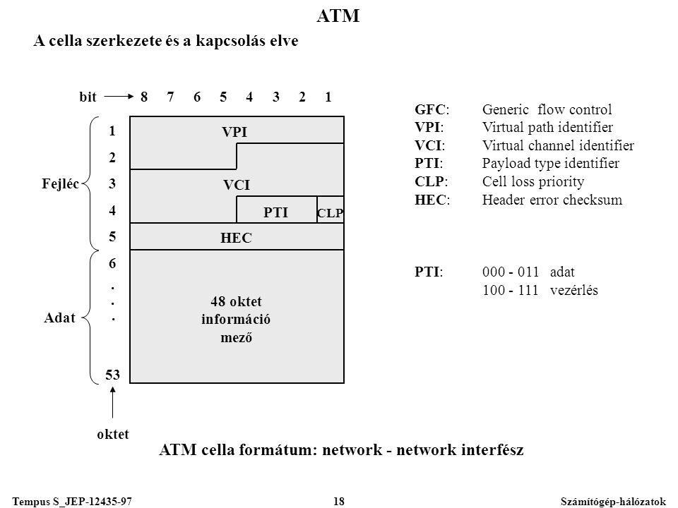 Tempus S_JEP-12435-97Számítógép-hálózatok18 ATM A cella szerkezete és a kapcsolás elve GFC:Generic flow control VPI:Virtual path identifier VCI:Virtual channel identifier PTI:Payload type identifier CLP:Cell loss priority HEC:Header error checksum PTI:000 - 011adat 100 - 111vezérlés ATM cella formátum: network - network interfész VPI VCI PTI CLP HEC 48 oktet információ mező Fejléc Adat 8 7 6 5 4 3 2 1bit 1 2 3 4 5 6 53 oktet...