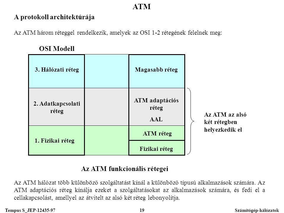Tempus S_JEP-12435-97Számítógép-hálózatok19 ATM Az ATM funkcionális rétegei 1.