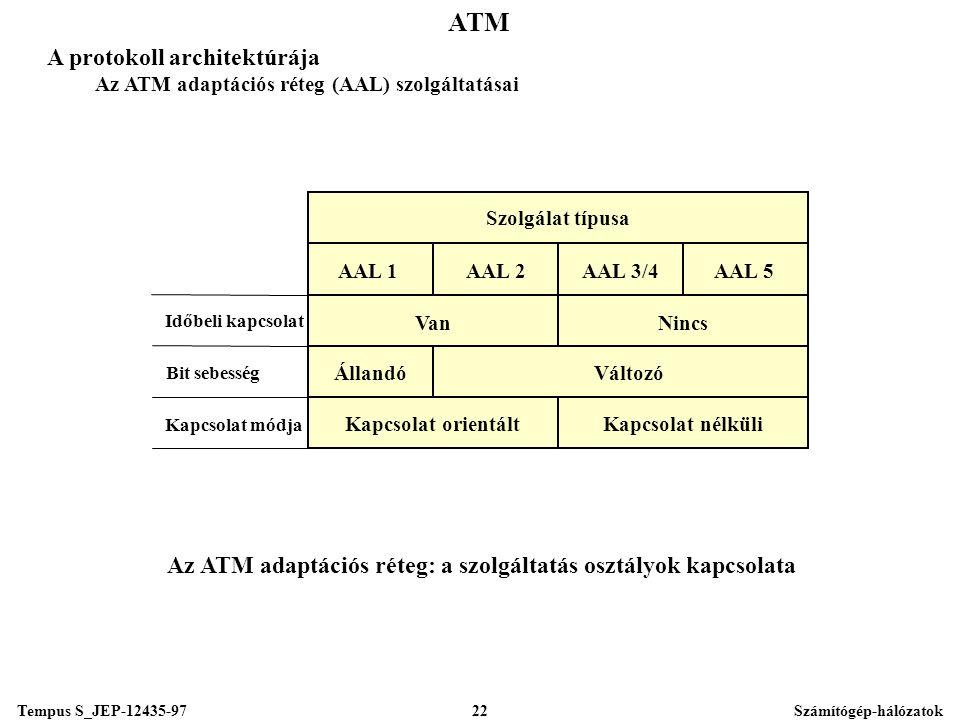Tempus S_JEP-12435-97Számítógép-hálózatok22 ATM A protokoll architektúrája Az ATM adaptációs réteg (AAL) szolgáltatásai Szolgálat típusa AAL 1AAL 2AAL 3/4AAL 5 VanNincs ÁllandóVáltozó Kapcsolat orientáltKapcsolat nélküli Bit sebesség Kapcsolat módja Időbeli kapcsolat Az ATM adaptációs réteg: a szolgáltatás osztályok kapcsolata