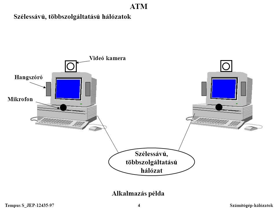 Tempus S_JEP-12435-97Számítógép-hálózatok4 ATM Szélessávú, többszolgáltatású hálózatok Videó kamera Hangszóró Mikrofon Szélessávú, többszolgáltatású hálózat Alkalmazás példa