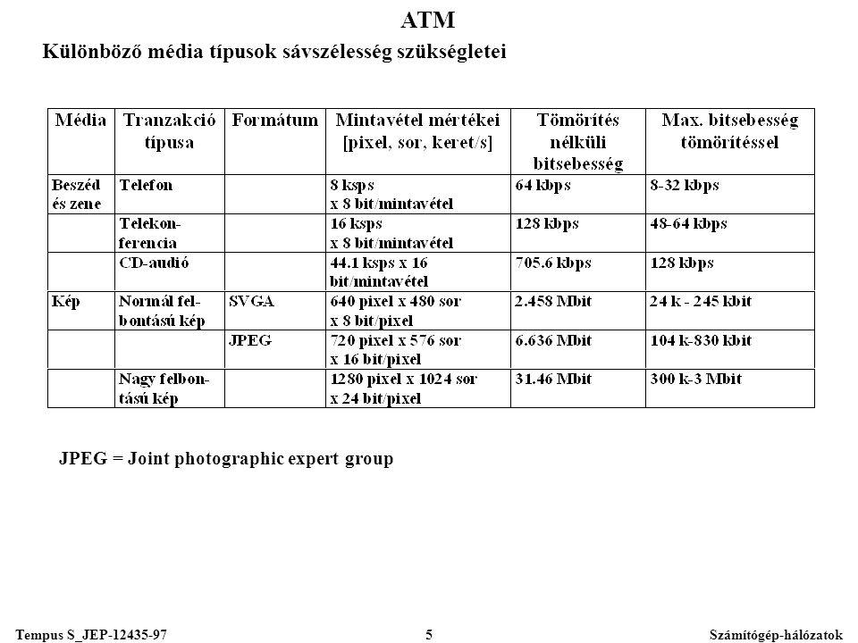 Tempus S_JEP-12435-97Számítógép-hálózatok5 ATM Különböző média típusok sávszélesség szükségletei JPEG = Joint photographic expert group