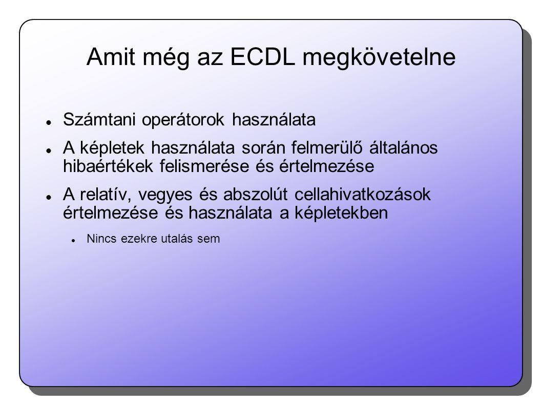 Amit még az ECDL megkövetelne  Számtani operátorok használata  A képletek használata során felmerülő általános hibaértékek felismerése és értelmezése  A relatív, vegyes és abszolút cellahivatkozások értelmezése és használata a képletekben  Nincs ezekre utalás sem