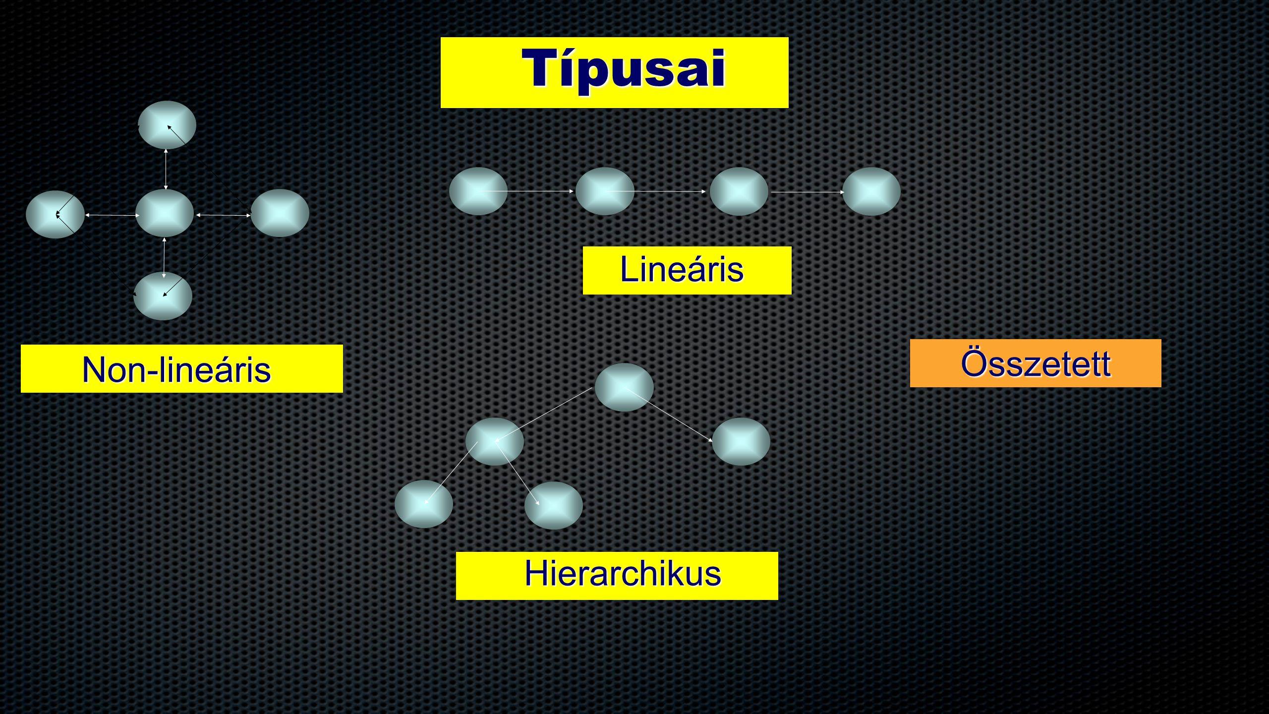 TípusaiTípusai Lineáris Összetett Non-lineáris Hierarchikus