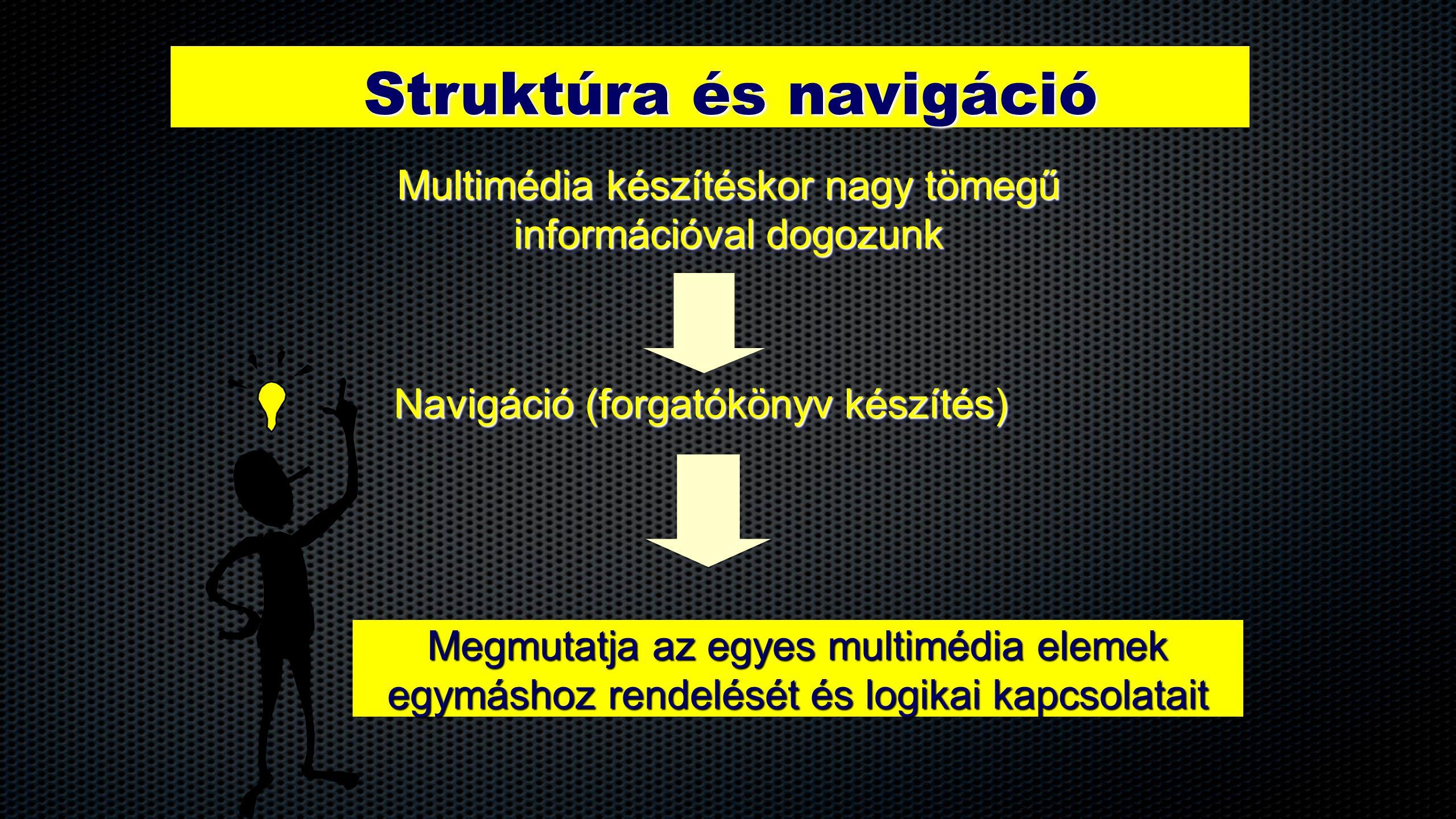 Struktúra és navigáció Multimédia készítéskor nagy tömegű információval dogozunk Multimédia készítéskor nagy tömegű információval dogozunk Navigáció (forgatókönyv készítés) Megmutatja az egyes multimédia elemek egymáshoz rendelését és logikai kapcsolatait Megmutatja az egyes multimédia elemek egymáshoz rendelését és logikai kapcsolatait