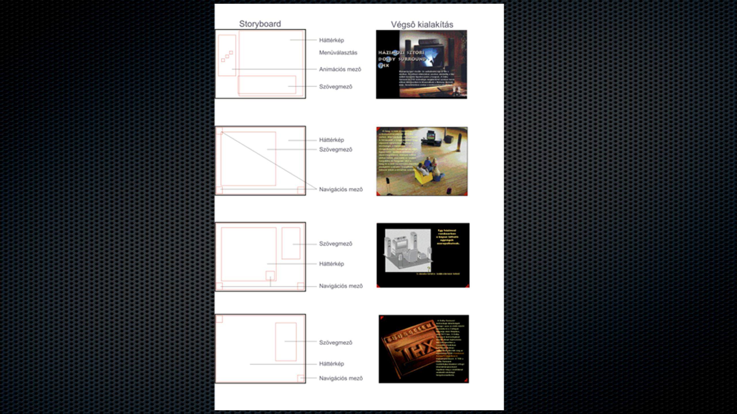Multimédia-fejlesztő rendszerek Típusai: •Időalapú: (Adobe Director) •Folyamatalapú: Adobe Authorware •Oldal (frame) alapú: Noebook for Windows •Programozási nyelv alapú: Visual Basic; Borland Delphi; Java •Könyv alalpú: iBook Author