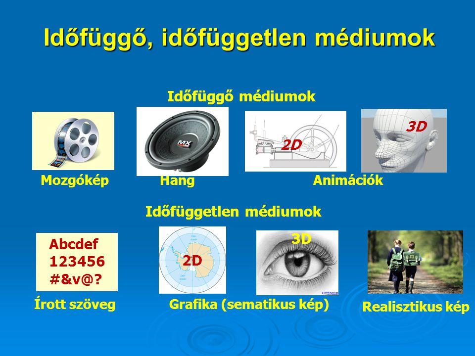Időfüggő, időfüggetlen médiumok Realisztikus kép Időfüggő médiumok Időfüggetlen médiumok MozgóképAnimációkHang 2D 3D Abcdef 123456 #&v@.