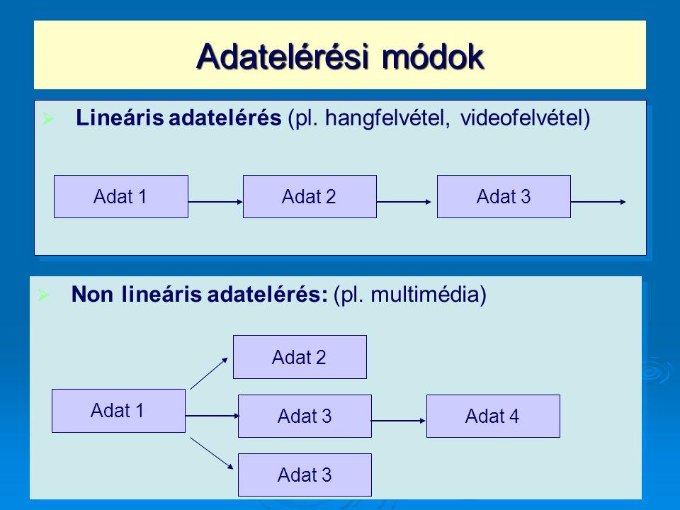 Adatelérési módok   Lineáris adatelérés (pl.