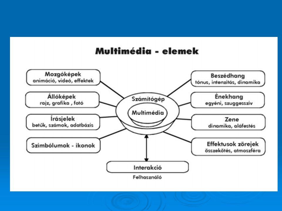 Adatelérési módok   Lineáris adatelérés (pl. hangfelvétel, videofelvétel) Adat 1Adat 3Adat 2  Non lineáris adatelérés: (pl. multimédia) Adat 1 Adat