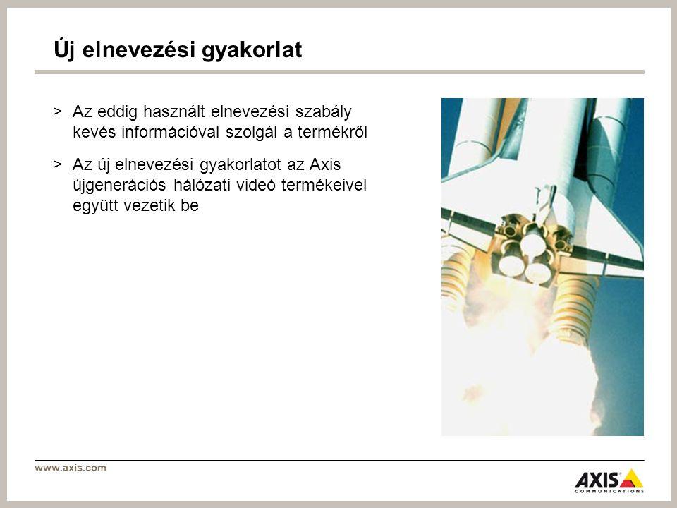 www.axis.com Új elnevezési gyakorlat >Az AXIS szót követő betűk a következők lehetnek:Q, P, M vagy T.