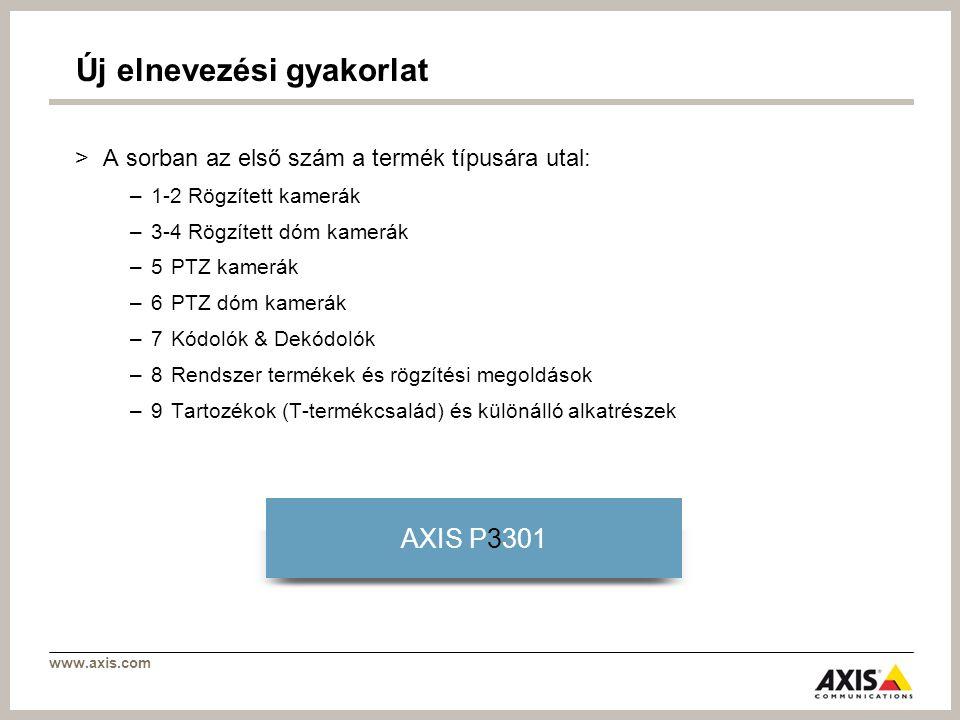 www.axis.com Új elnevezési gyakorlat >Az utolsó három számjegy jelzi a termék egyedi számát AXIS P3301