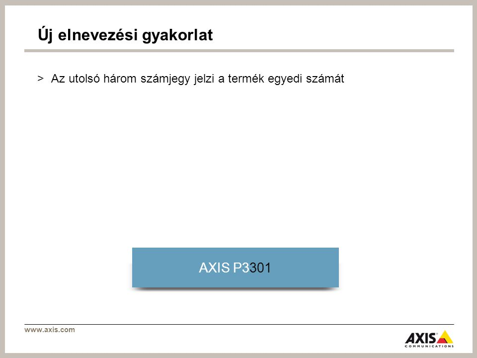 www.axis.com Új elvevezési gyakorlat >Néhány terméknek lehet kiterjesztése is, mely további információval szolgál –-W – Vezetéknélküli –-V – Vandálbiztos –-R – Robusztus –...