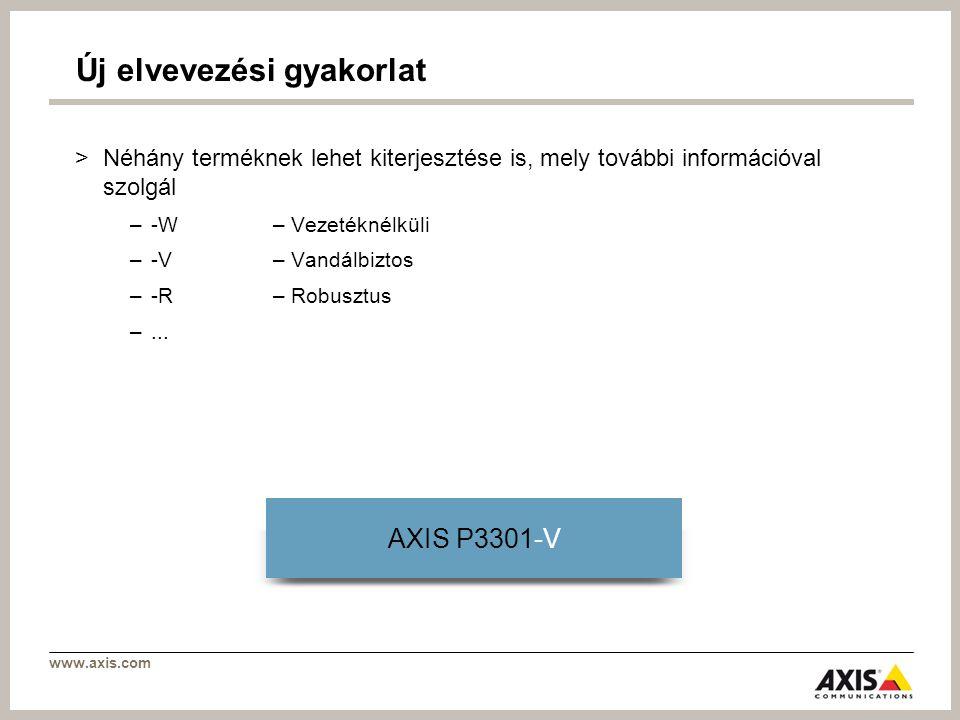 www.axis.com Kérdések & Válaszok Kérdés.Aspectis Kft.