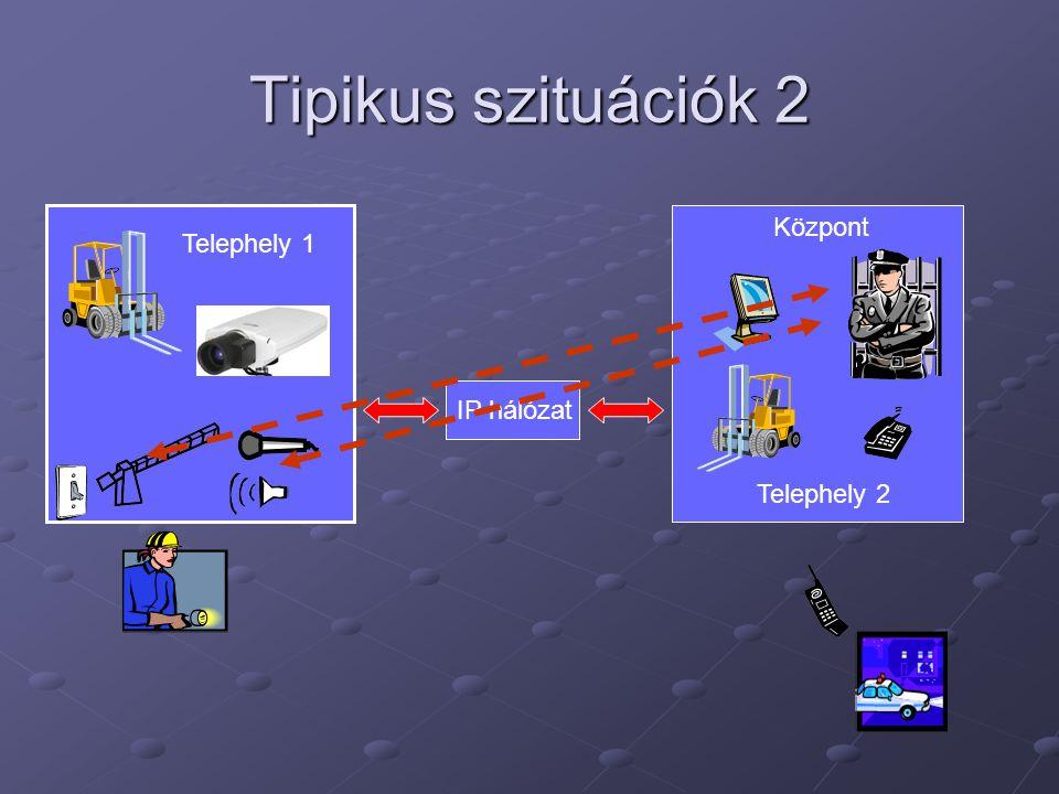 Tipikus szituációk 2 Telephely 1 Telephely 2 Központ IP hálózat