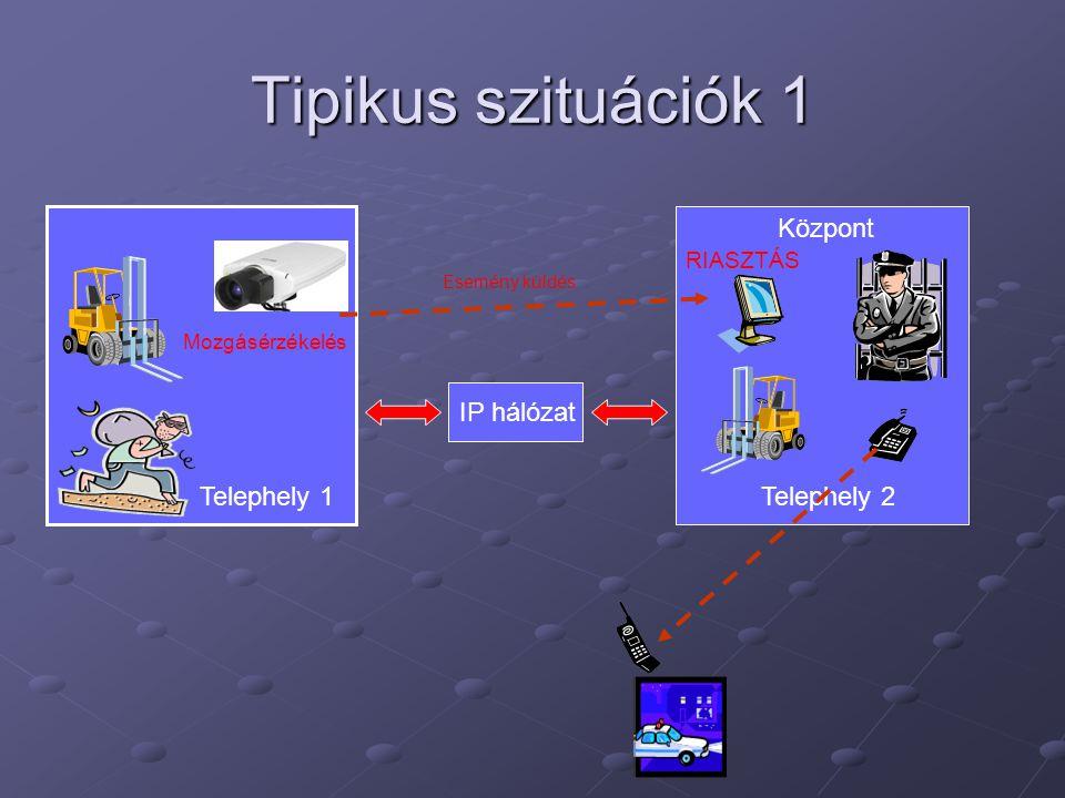 Tipikus szituációk 1 Telephely 1Telephely 2 Központ IP hálózat Mozgásérzékelés Esemény küldés RIASZTÁS