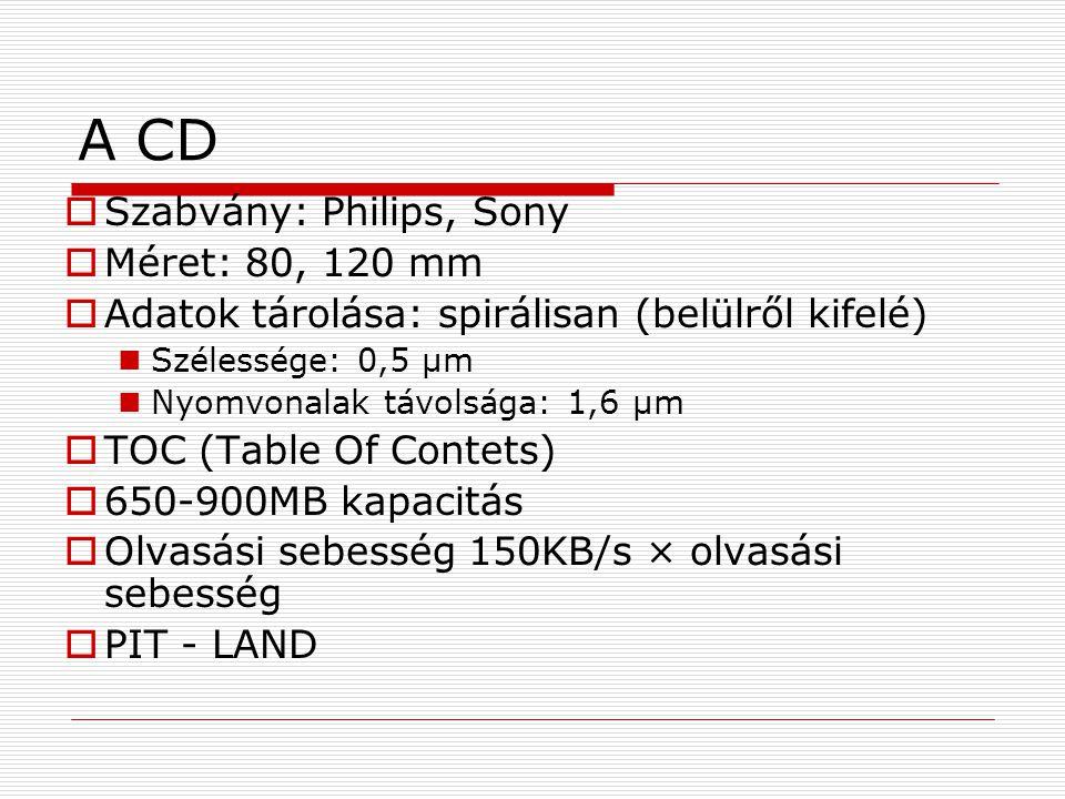 A CD  Szabvány: Philips, Sony  Méret: 80, 120 mm  Adatok tárolása: spirálisan (belülről kifelé)  Szélessége: 0,5 μm  Nyomvonalak távolsága: 1,6 μ