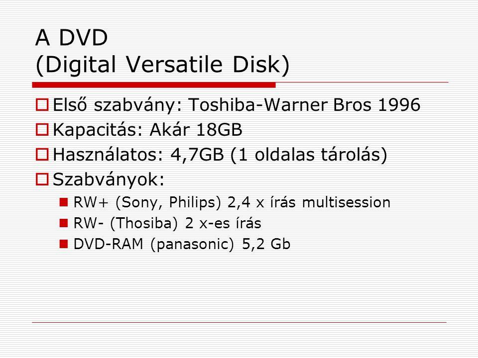 A DVD (Digital Versatile Disk)  Első szabvány: Toshiba-Warner Bros 1996  Kapacitás: Akár 18GB  Használatos: 4,7GB (1 oldalas tárolás)  Szabványok:
