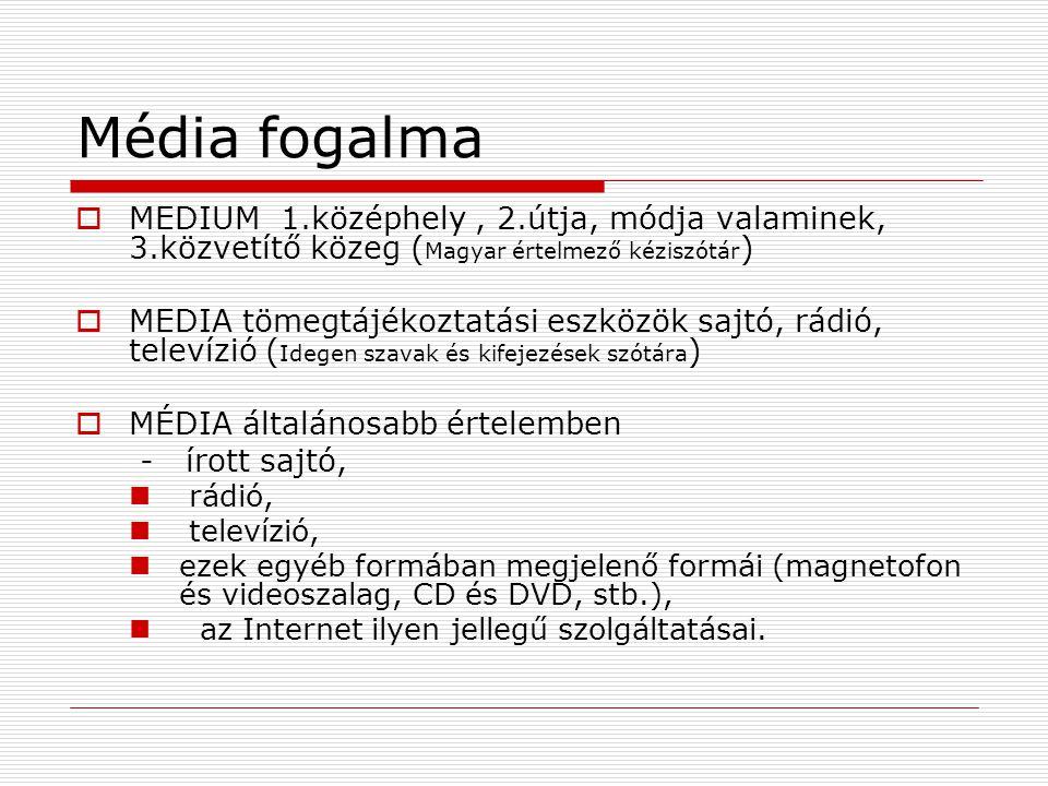 Média fogalma  MEDIUM 1.középhely, 2.útja, módja valaminek, 3.közvetítő közeg ( Magyar értelmező kéziszótár )  MEDIA tömegtájékoztatási eszközök saj