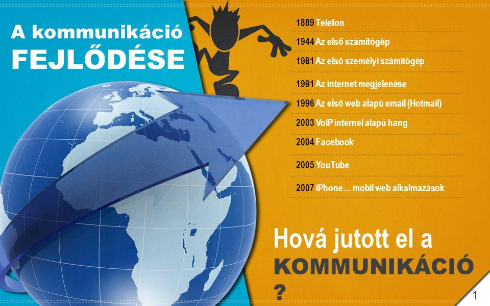 1 A kommunikáció FEJLŐDÉSE 1889 Telefon 1944 Az első számítógép 1981 Az első személyi számítógép 1991 Az internet megjelenése 1996 Az első web alapú e
