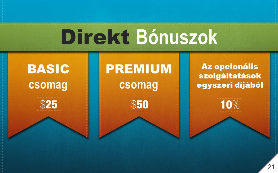 2121 Direkt Bónuszok BASIC csomag PREMIUM csomag Az opcionális szolgáltatások egyszeri díjából