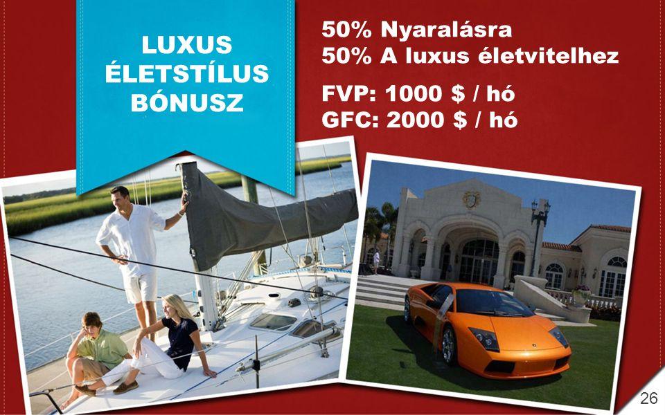 2626 LUXUS ÉLETSTÍLUS BÓNUSZ 50% Nyaralásra 50% A luxus életvitelhez FVP: 1000 $ / hó GFC: 2000 $ / hó