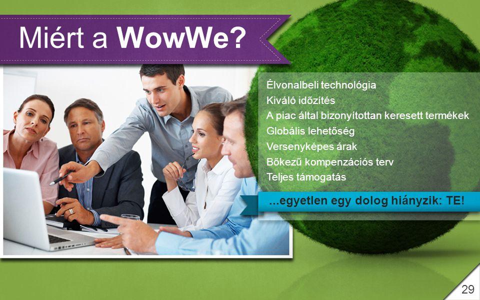 29 Miért a WowWe? Élvonalbeli technológia Kiváló időzítés A piac által bizonyítottan keresett termékek Globális lehetőség Versenyképes árak Bőkezű kom