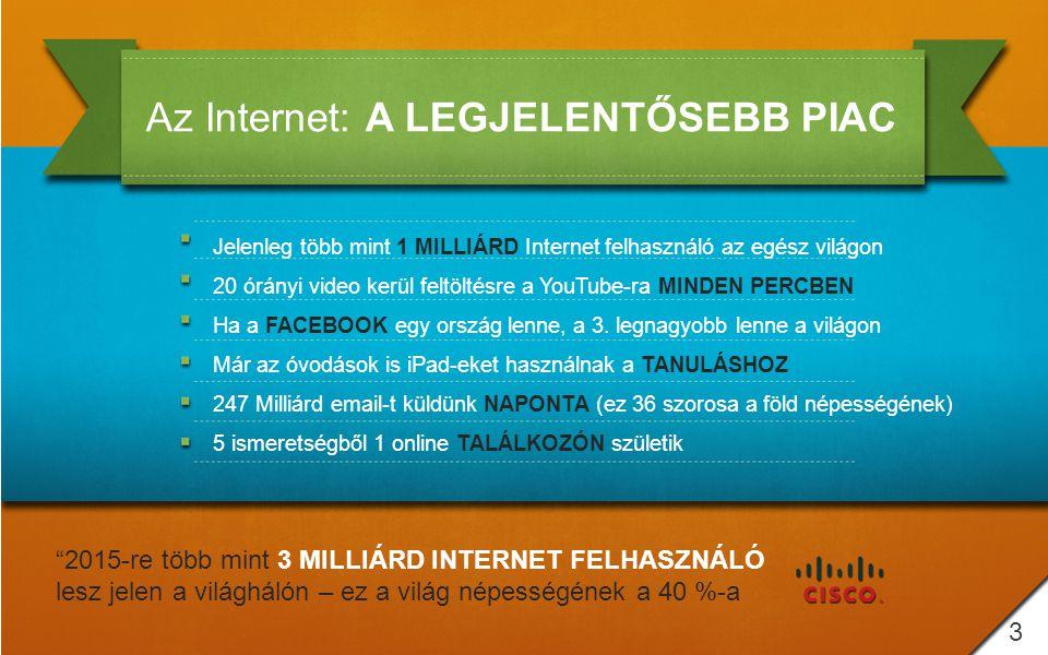 3 Az Internet: A LEGJELENTŐSEBB PIAC Jelenleg több mint 1 MILLIÁRD Internet felhasználó az egész világon 20 órányi video kerül feltöltésre a YouTube-r