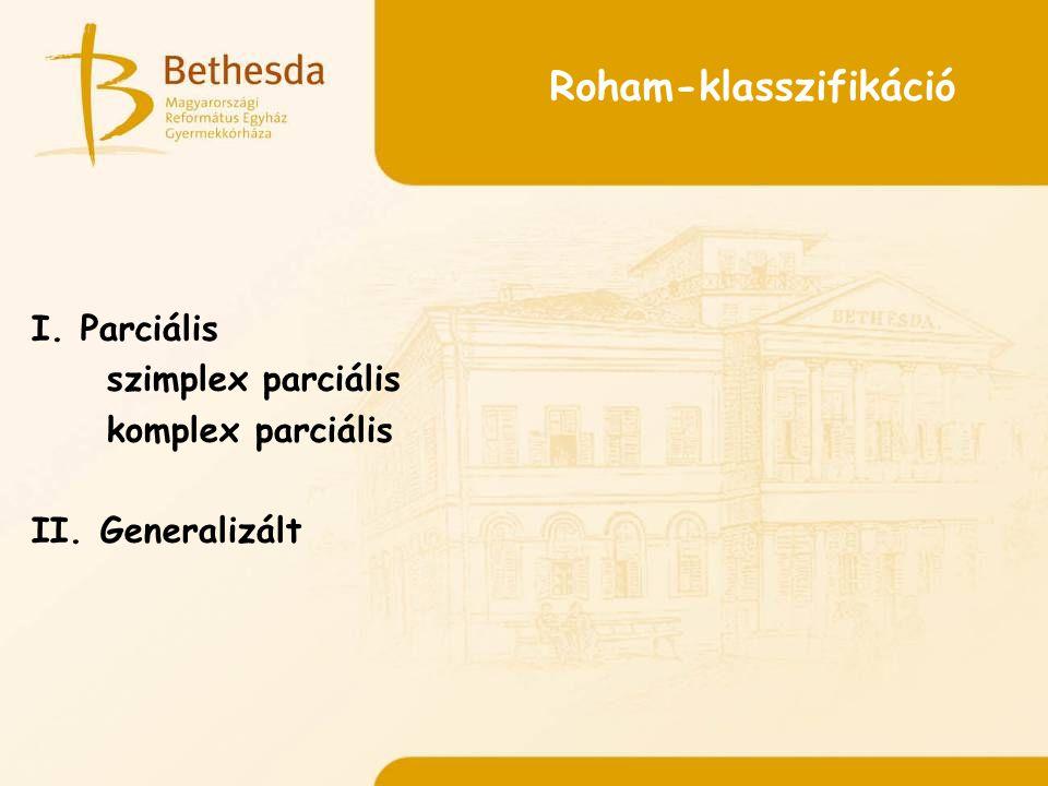 Roham-klasszifikáció I. Parciális szimplex parciális komplex parciális II. Generalizált