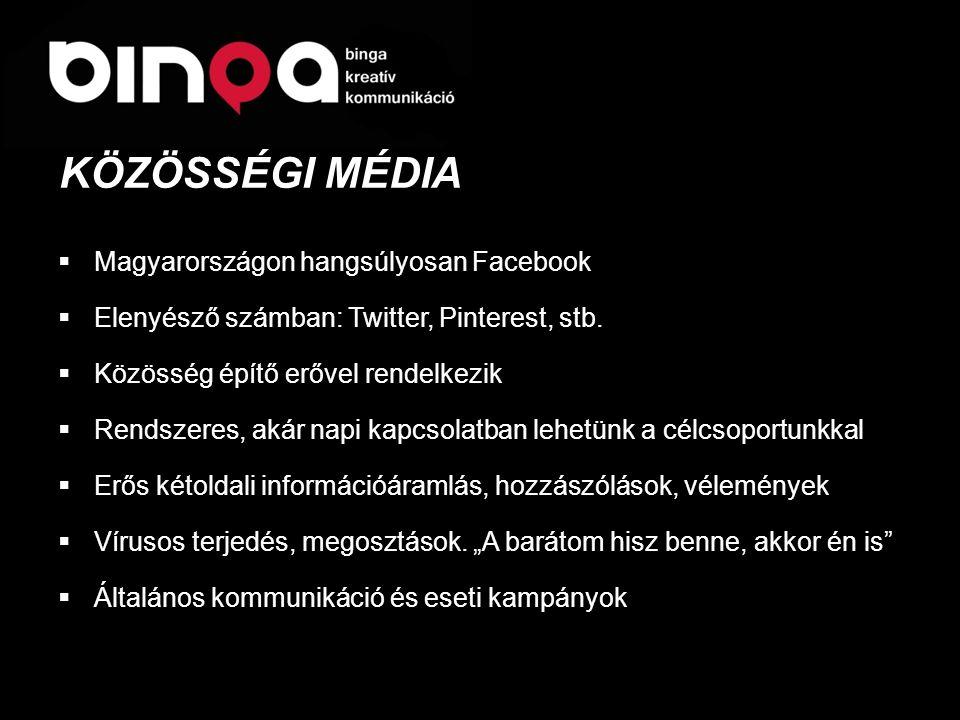  Magyarországon hangsúlyosan Facebook  Elenyésző számban: Twitter, Pinterest, stb.  Közösség építő erővel rendelkezik  Rendszeres, akár napi kapcs