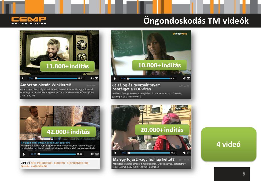 Öngondoskodás TM videók 10.000+ indítás 9 42.000+ indítás 20.000+ indítás 11.000+ indítás 4 videó