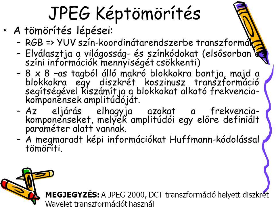 JPEG Képtömörítés •A tömörítés lépései: –RGB => YUV szín-koordinátarendszerbe transzformál –Elválasztja a világosság- és színkódokat (elsősorban a szí