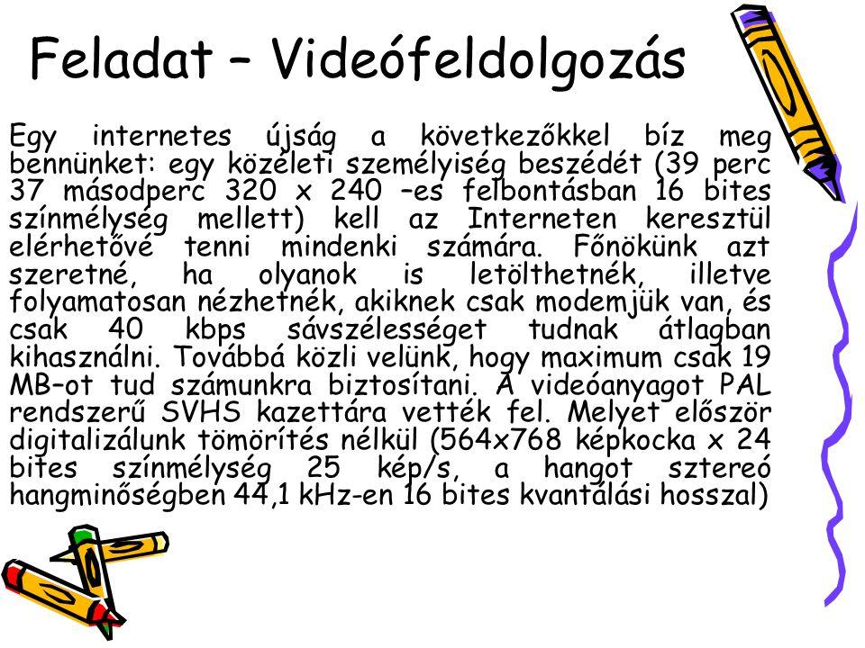 Feladat – Videófeldolgozás Egy internetes újság a következőkkel bíz meg bennünket: egy közéleti személyiség beszédét (39 perc 37 másodperc 320 x 240 –