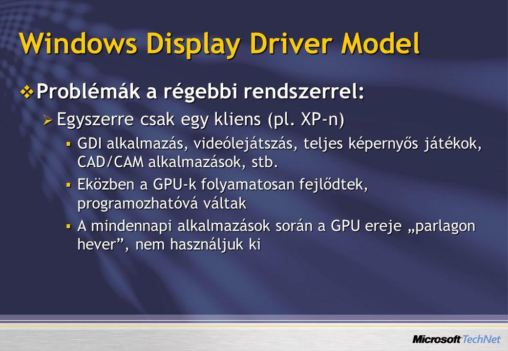 Windows Display Driver Model  Problémák a régebbi rendszerrel:  Egyszerre csak egy kliens (pl. XP-n)  GDI alkalmazás, videólejátszás, teljes képern