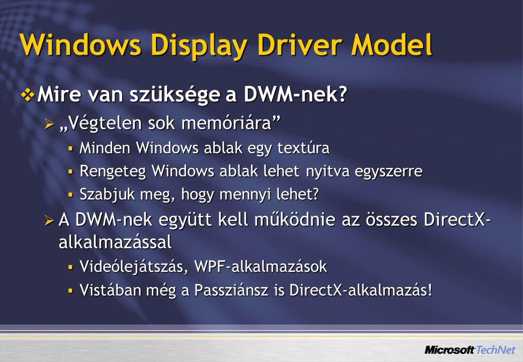 """Windows Display Driver Model  Mire van szüksége a DWM-nek?  """"Végtelen sok memóriára""""  Minden Windows ablak egy textúra  Rengeteg Windows ablak leh"""