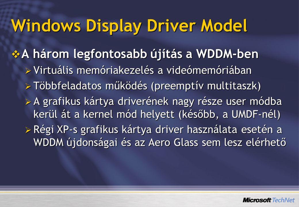 Windows Display Driver Model  A három legfontosabb újítás a WDDM-ben  Virtuális memóriakezelés a videómemóriában  Többfeladatos működés (preemptív