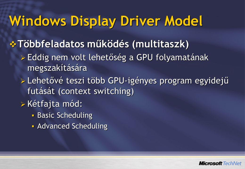 Windows Display Driver Model  Többfeladatos működés (multitaszk)  Eddig nem volt lehetőség a GPU folyamatának megszakítására  Lehetővé teszi több G
