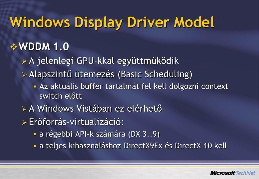 Windows Display Driver Model  WDDM 1.0  A jelenlegi GPU-kkal együttműködik  Alapszintű ütemezés (Basic Scheduling)  Az aktuális buffer tartalmát f