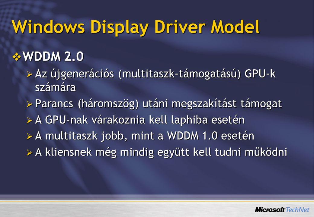 Windows Display Driver Model  WDDM 2.0  Az újgenerációs (multitaszk-támogatású) GPU-k számára  Parancs (háromszög) utáni megszakítást támogat  A G